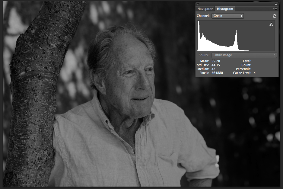 How to read histograms Photography Firm